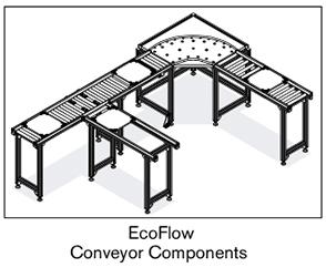 1 AF ecoflow conveyor components