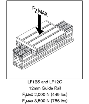 2 AF lf12s